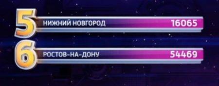 «Большие танцы»: 30 марта в полуфинал вышли обе команды . Видео