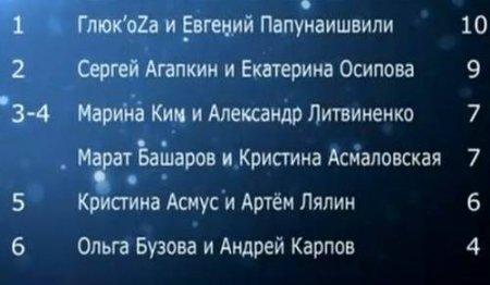 «Танцы со звездами»: 1 декабря проект вместо Ольги Бузовой проект покинула Кристина Асмус. Видео