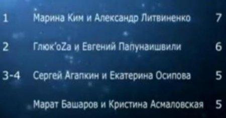 «Танцы со звездами»: 15 декабря проект покинули Сергей Агапкин и Екатерина Осипова. Видео