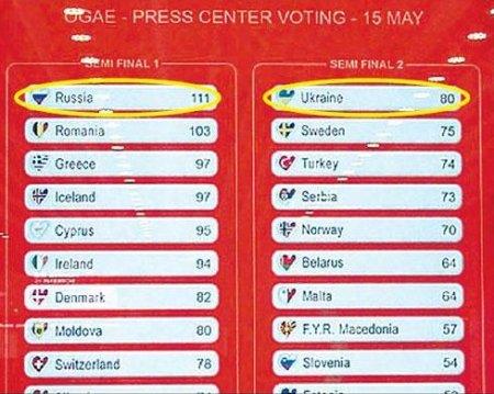 После первой репетиции на «Евровидении-2012» Гайтана стала лидером своего полуфинала